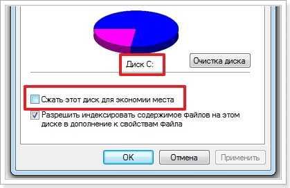 Ошибка BOOTMGR is compressed при включении сжатия системного раздела.