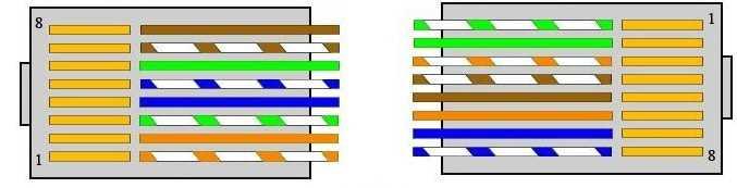 Перекрестный кабель (схема)