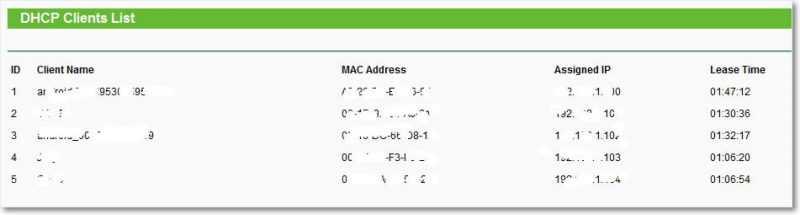 Смотрим какой IP и MAC присвоен каждому компьютеру