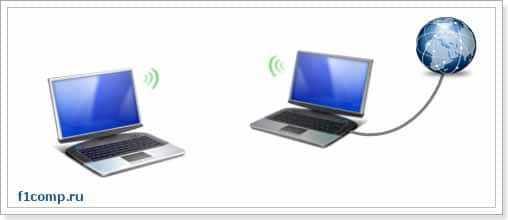раздатчик вайфая на ноутбук скачать бесплатно