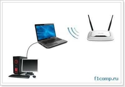 Интернет с ноутбука на компьютер по сетевому кабелю