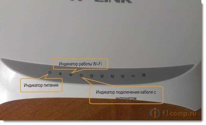 Индикаторы работы маршрутизатора