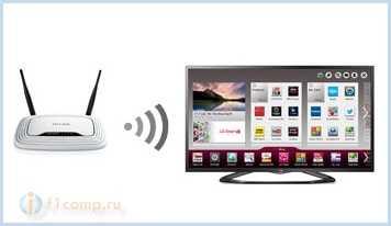 Подключаем телевизор со Smart TV к интернету по Wi-Fi