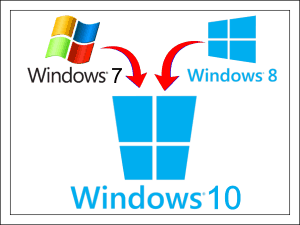 Обновление Windows 7 и 8 до Windows 10.