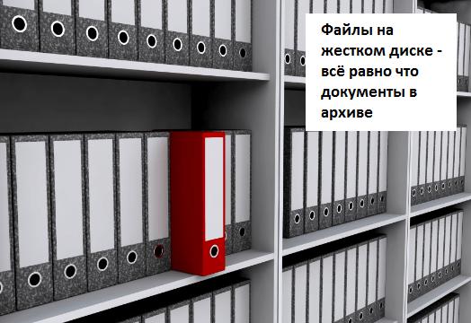 Архив напоминает хранение данных на HDD.