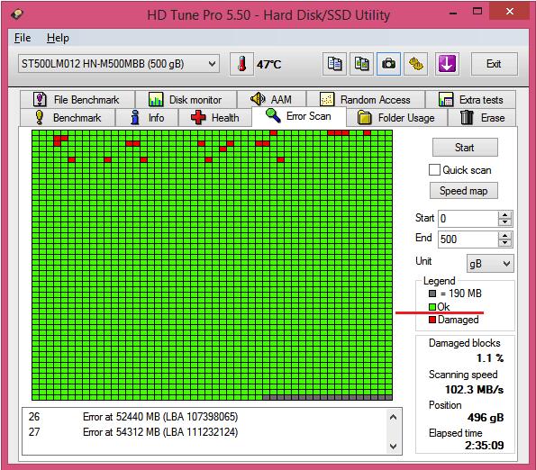 Немного битых секторов диска в HВ Tune.