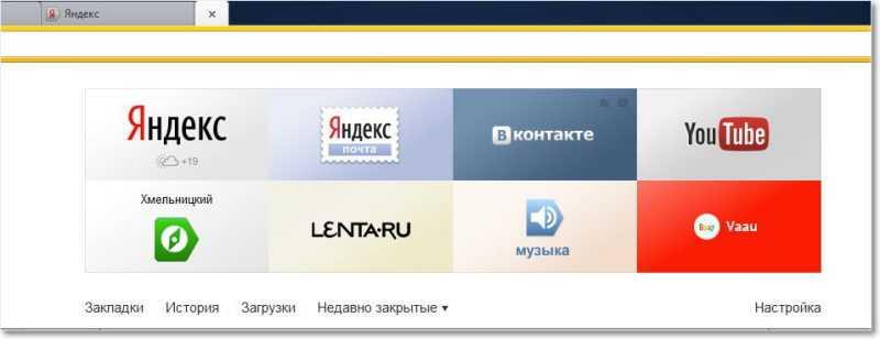 панель с быстрым доступом к сайтам
