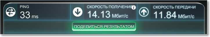 Скорость Киевстар Домашний интернет