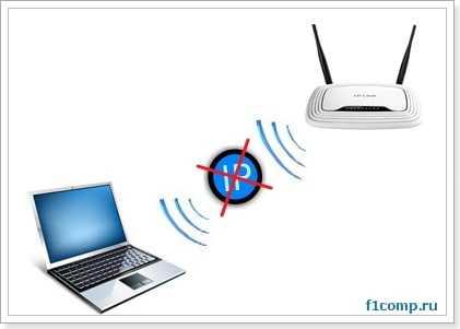 Получение IP адреса