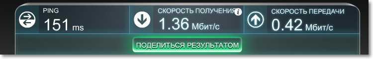 Novatel U720