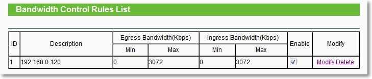 Правило ограничения скорости интернета для одного IP