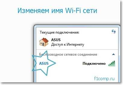 Как изменить название Wi-Fi