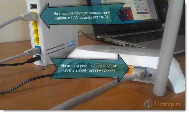 Соединяем два маршрутизатора сетевым кабелем
