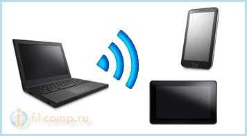 Как сделать ноутбук wifi раздающим 738
