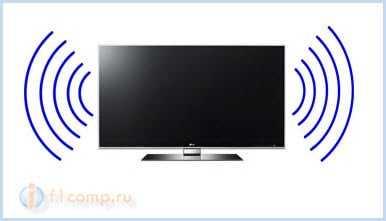 Раздаем интернет с телевизора LG