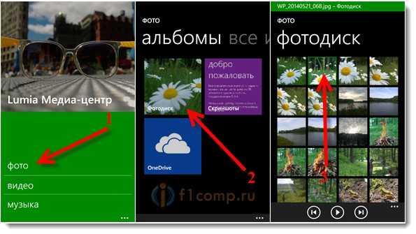 Выводим фотографии с Windows Phone на телевизор по воздуху