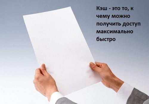 Кэш на примере листа бумаги.