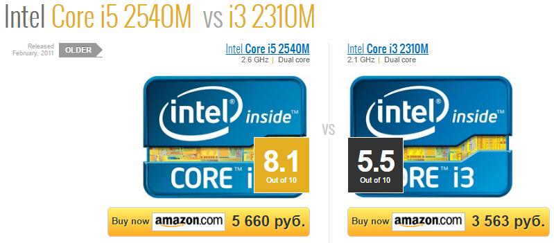 Сравнение процессоров.
