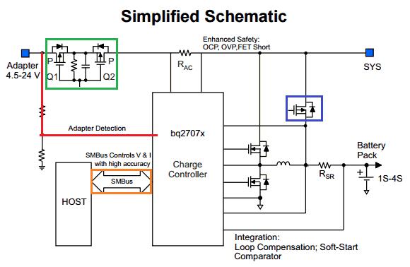 Обобщенная схема управления зарядом АКБ.