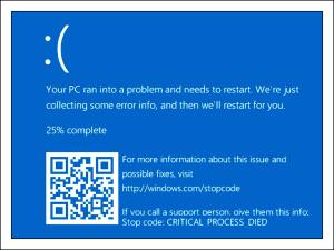 Синий экран смерти в Windows 10.