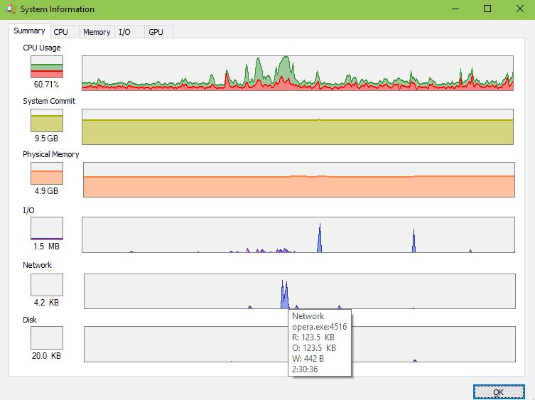 Окно «System Information» в Process Monitor.