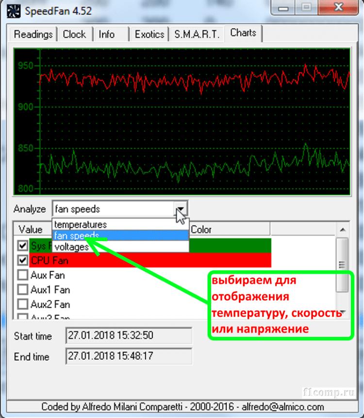 Программы для мониторинга температуры процессора и видеокарты