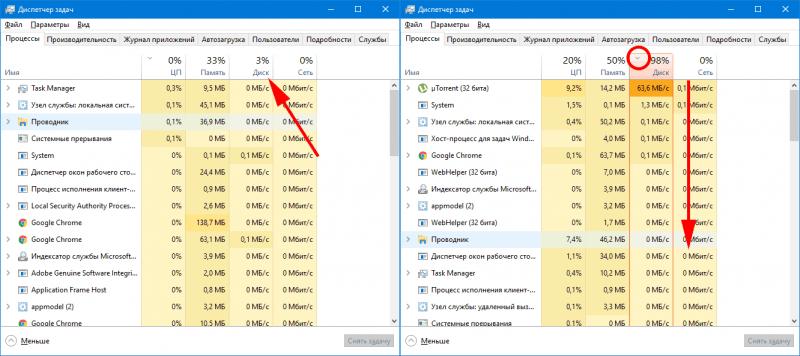Как убрать загрузку диска на 100 windows 10