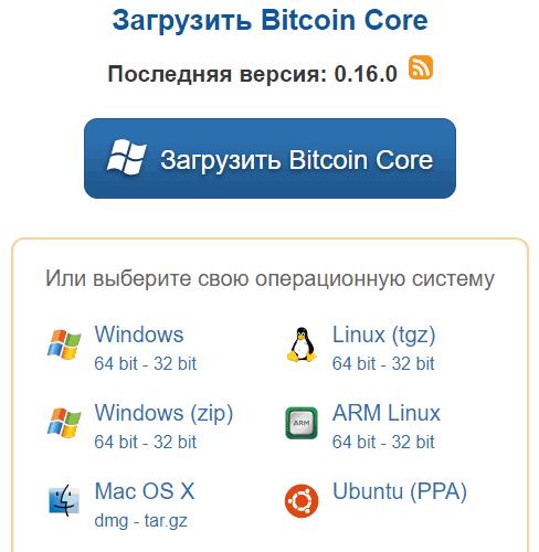 bitcoin ppa bitcoin prekių rinka