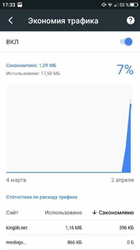 Как включить режим турбо в браузере (Chrome, Яндекс, Opera)