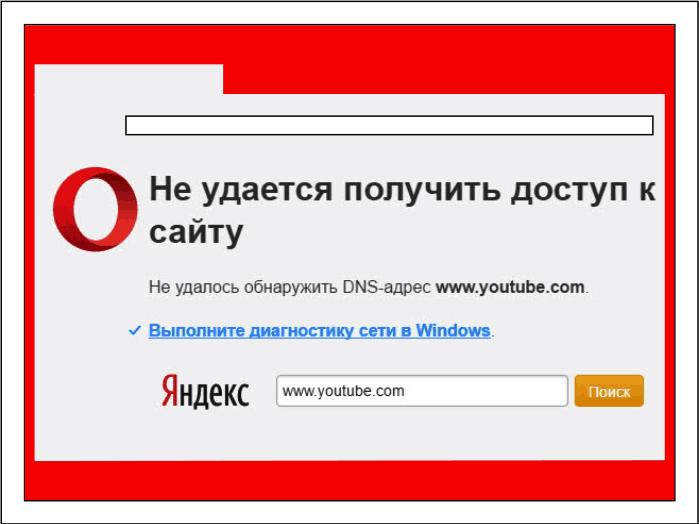 Ошибка «Не удаётся установить соединение с сайтом».
