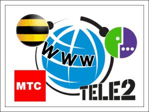 Как продлить трафик Интернета Билайн, МТС, Мегафон и Теле2.