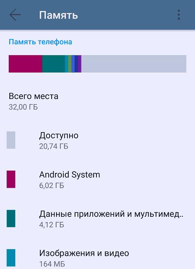 Память на Андроиде.