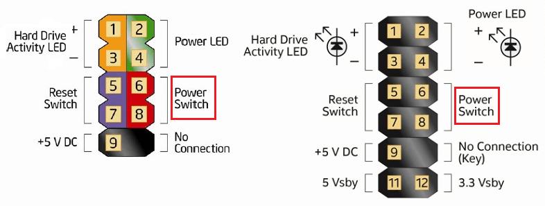 Кнопка power на Intel.