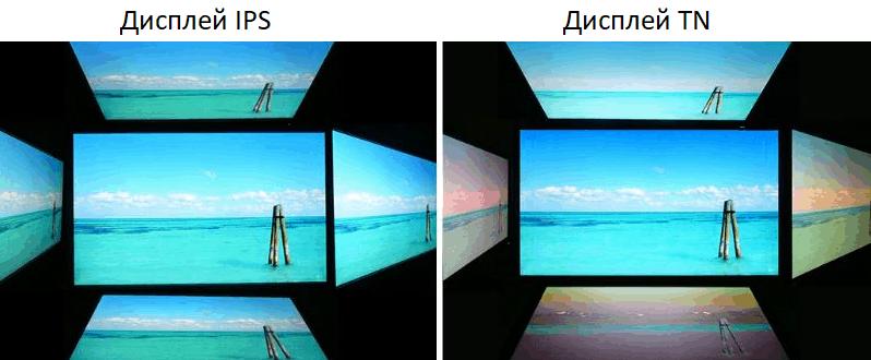Экраны IPS и TN.